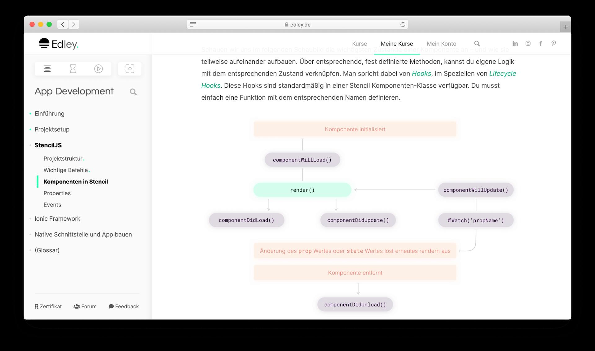 App programmieren Kurs online
